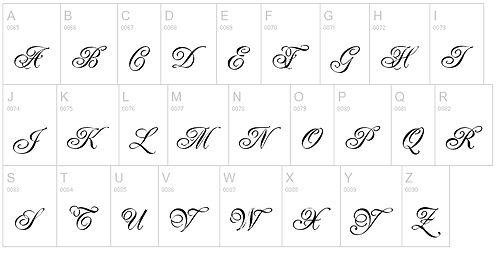 Okrasné písmo « Galerie | Tetování,motivy pro tetování ...