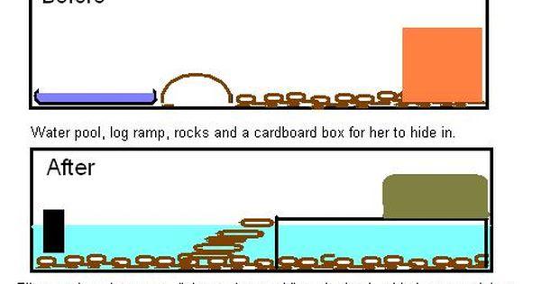 Turtle Tank Diagram