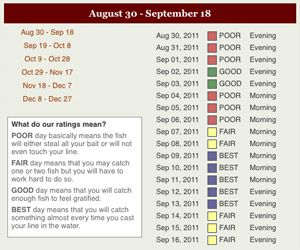 2020 Best Fishing Days And Times Calendar Fishing Calendar Best