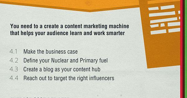 Sete passos para o sucesso em Marketing B2B - Estratégia, Site, SEM,