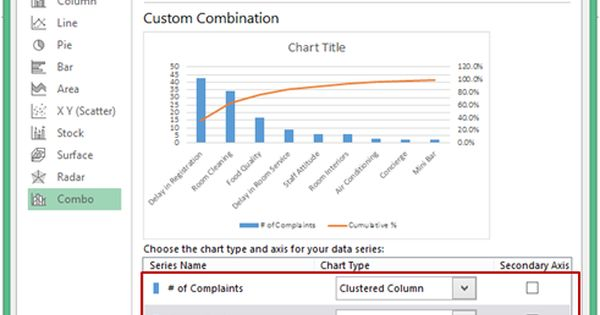 How To Make A Pareto Chart In Excel Static  Interactive