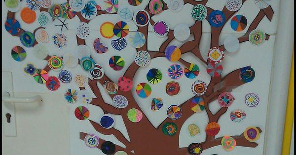 arts visuels l 39 arbre la mani re de natasha wescoat arts vis la mani re de. Black Bedroom Furniture Sets. Home Design Ideas