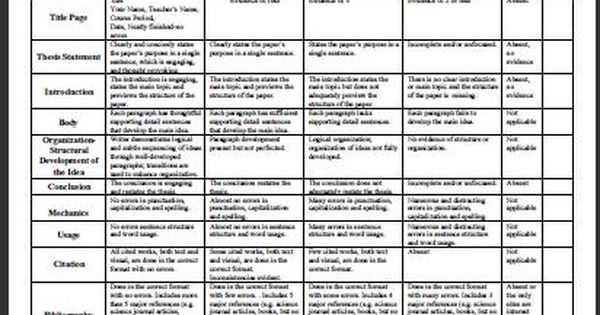 research papers formative assessment