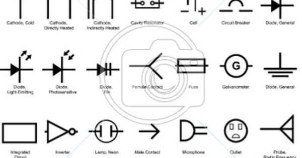 electrical symbols and meanings  so cute