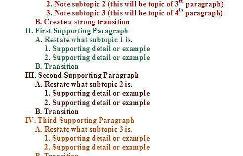 essay format professional