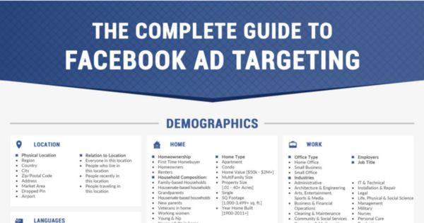 Complete Guide To Facebook Ad Targeting Facebook Ads Guide