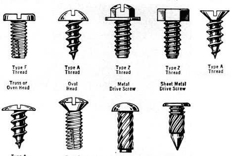 fasteners - Google Search | WW Hardware References ...