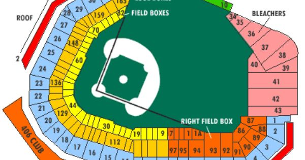 Fenway Park Seating Chart Boston Red Sox Red Sox Minnesota Twins