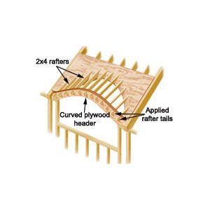 Eyebrow 2 Roof Truss Design Dormers Roof