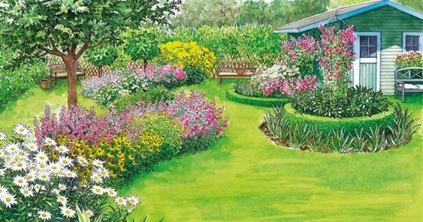 Zwei Ideen Fur Eine Grosse Rasenflache Blumenbeete Gartengestaltung Garten
