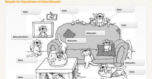 dativ und akkusativ german grammar pinterest. Black Bedroom Furniture Sets. Home Design Ideas