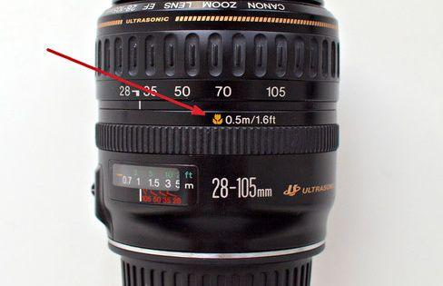 Pin On Lenses For Sony A7 Ob Yektivi Dlya Sony A7