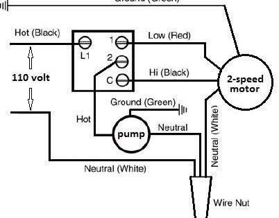Swamp Cooler Wiring Swamp Cooler Evaporative Cooler Hvac Swamp Cooler Evaporative Cooler Thermostat Wiring