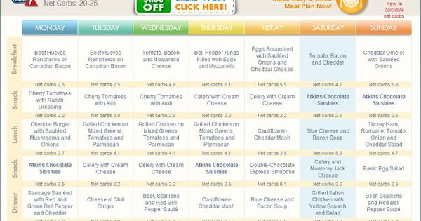 Low Carb Layla: Phase 1, Week 1 Atkins.com Meal Planner ...