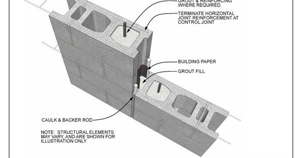 02 010 1302 Control Joint Grout Fill Construcci 243 N