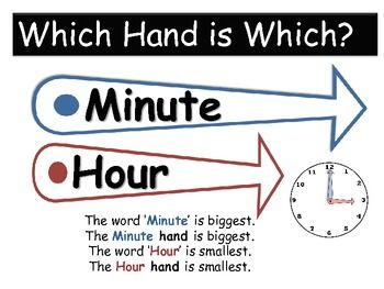 Free Identify Hour Minute Hand Clock Poster Teaching Clock