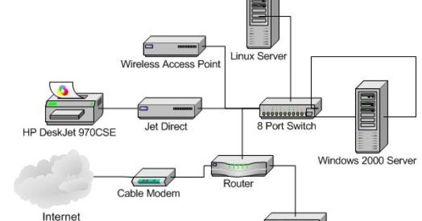 Router Switch Booster Patch Panel Wireless Diagram Is Connected This Diagram Omits Keystone Jacks And Patch Panel Router Switch Patch Panels Patch Panel