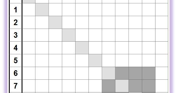 Tableau table de multiplication imprimer vierge ecole - Tableau de table de multiplication ...
