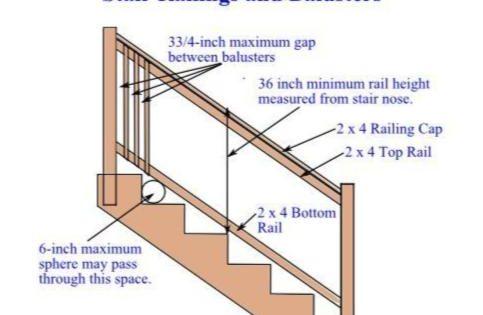stair railings measurements deck pinterest decks stair