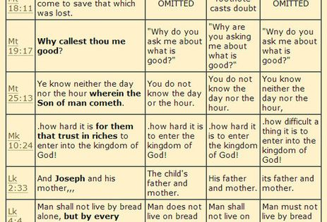 Versions Of The Bible - Why I Use The KJV Bible kjv_bible