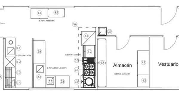 Planos de cocinas de restaurantes 3d buscar con google - Planos de cocinas industriales ...