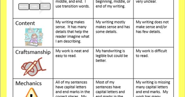 expositroy essay What exactly is an expository essay all you may know about it right now is that  your teacher assigned you an expository essay and now you.