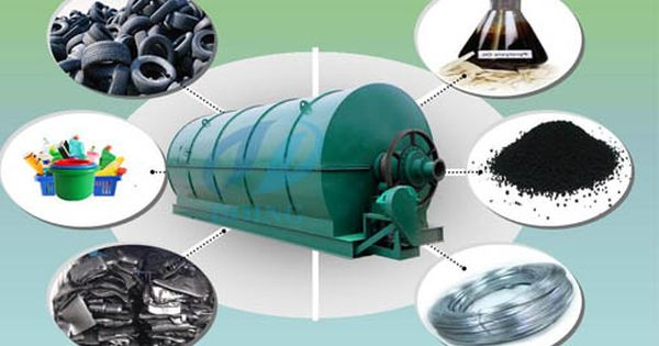 The Pyrolysis Plant Is Mainly To Convert The Waste Plastic Or Tyre Into Crude Oil For Fuel Recently Years The Technol Energy Saving Equipment Plant Sale Waste
