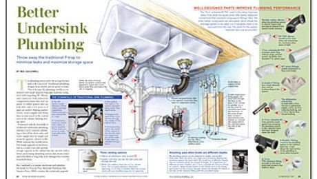 Better Undersink Plumbing Plumbing Under Kitchen Sinks Under