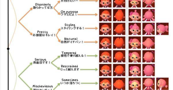Fantastic Animal Crossing New Leaf Hairstyle Guide Pecenet Com Hairstyles For Women Draintrainus