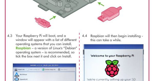 Raspberry pi how to get started