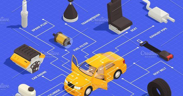 Auto Spare Parts Isometric Flowchart In 2020 Auto Spare Parts Spare Parts Isometric