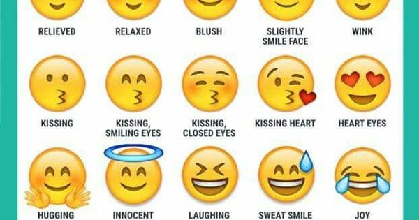 Emoticons | Words! and more Words! | Pinterest | Emojis ...
