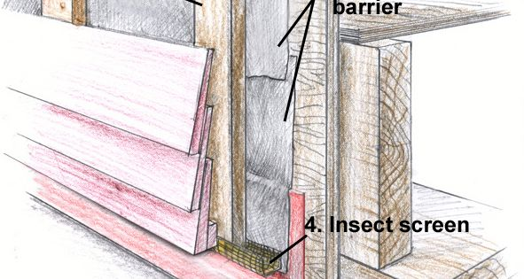 Insect Screen 3 Jpg Passive House Pinterest Cement