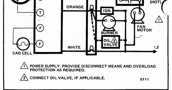 Unique Central Heating Wiring Diagram Uk Thermostat Wiring Hvac System Wire