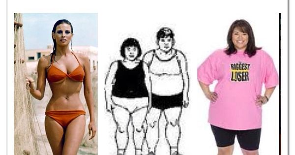 Endomorph Body Type Don't be beaten by cellulite. Check ...