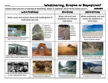 Weathering Erosion Deposition Simple Sort With Real Pictures