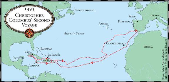 Columbus Second Voyage 1493 Christopher Columbus Christopher