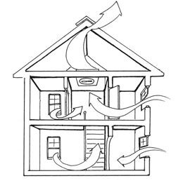 Energy Efficient Cooling With Images Energy Efficient Homes