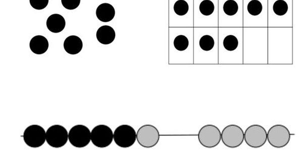 Subitizing Cards With Dot Patterns, Ten Frames, And