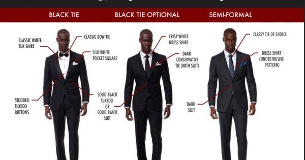 Black Tie Etiquette Protocol And Etiquette Pinterest