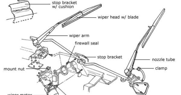 diagram of wiper motor