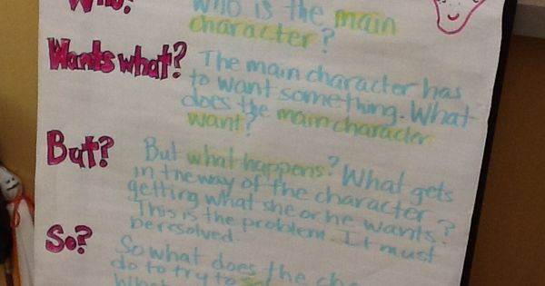 writing summaries 4th grade