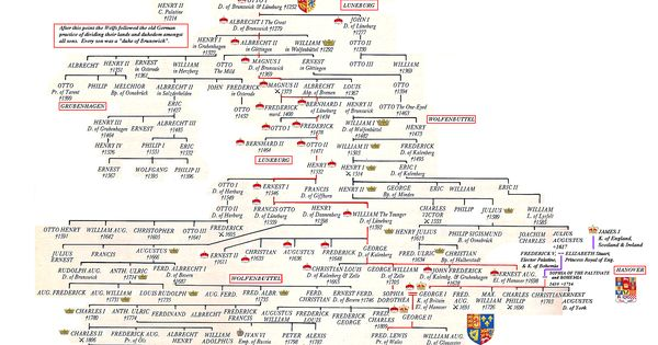 germany  great britain  family tree of house of welf
