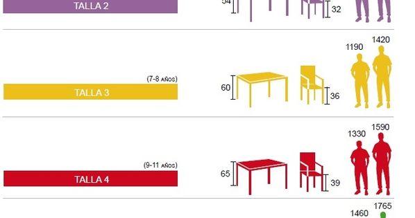 Tallas mobiliario escolar de 2 a os a adultos interior for Mobiliario escolar medidas