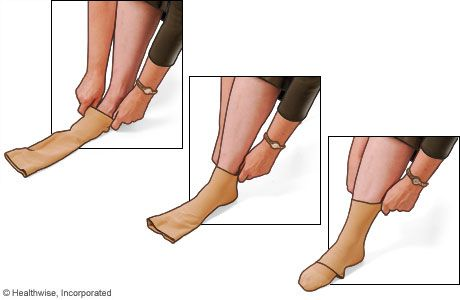Picture Of How To Put On Compression Stockings Step 3 Compression Stockings Compression Socks Put On