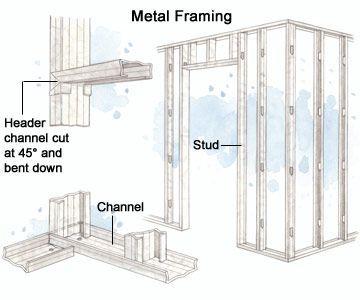 Steel Studs And Metal Framing Metal Stud Framing Steel Frame Construction Framing Construction