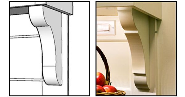 Cut Cabinet Brackets Using Jigsaw And Cardboard Templates