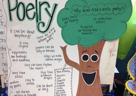 Poetry Tree