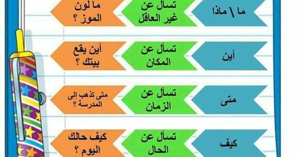Pin By Sawsan Hajjar On Arapca Learning Arabic Learn Arabic Online Learn Arabic Alphabet