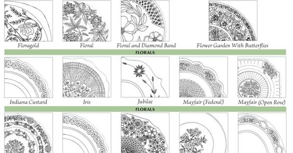 "A chart for identifying depression glass patterns. ""Warman ..."